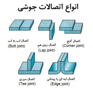 انواع اتصالات جوش JOINT WELDING